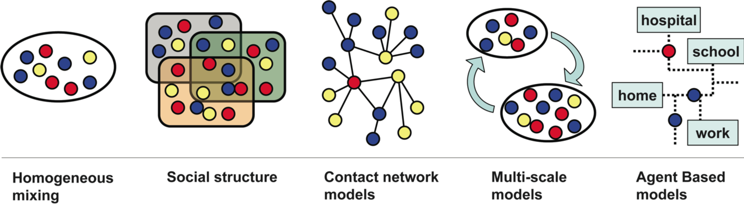Network Physics and covid19