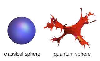 Liouville Quantum Gravity on the Riemann Sphere