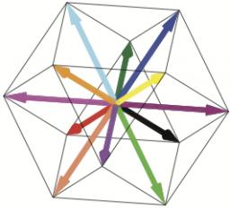 Physique statistique - Matière condensée